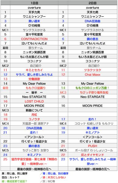 桃神祭 2日間のセトリ比較表